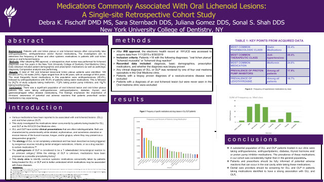 178:Medications Commonly Associated With Oral Lichenoid Lesions: A Single-site Retrospective Cohort Study[AAOM2020]
