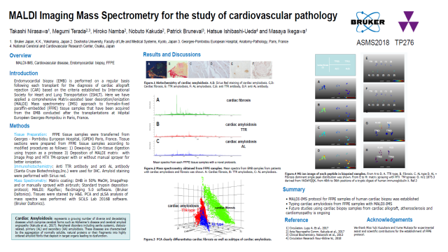 MALDI Imaging Mass Spectrometry for the study of cardiovascular pathology