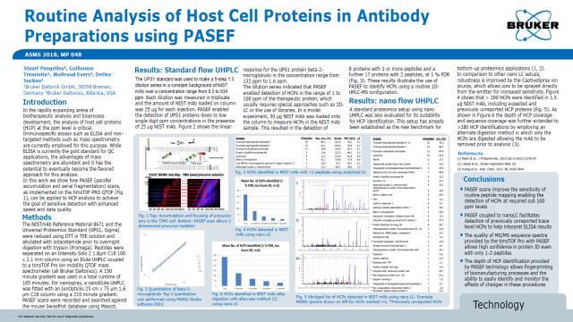 Routine Analysis of Host Cell Proteins in Antibody Preparations using PASEF