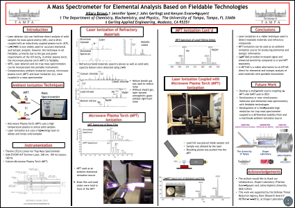 A Mass Spectrometer for Elemental Analysis based on Fieldable Technologies