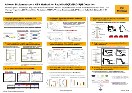 A Novel Bioluminescent HTS Method for Rapid NAD(P)/NAD(P)H Detection