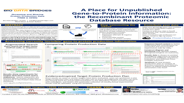 A Place for Unpublished Gene-to-Protein Information: the Recombinant Proteomic Database Resource