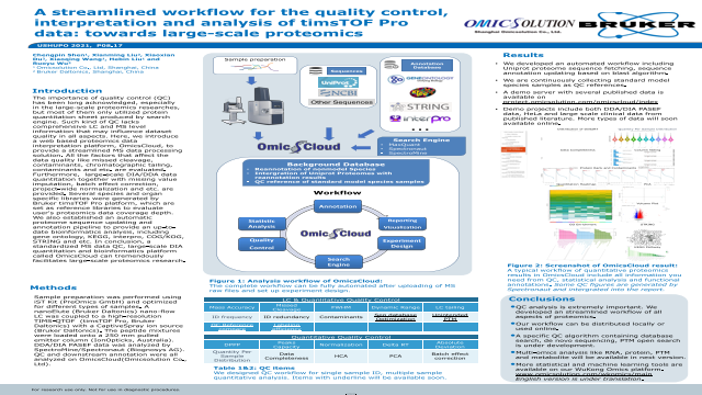 A streamlined workflow for the quality control, interpretation and analysis of timsTOF Pro data: towards large-scale proteomics