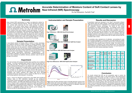Accurate Determination of Moisture Content of Soft Contact Lenses by Near-Infrared (NIR) Spectroscopy