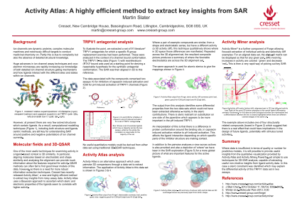 Activity Atlas: A highly efficient method to extract key insights from SAR