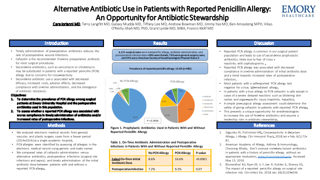 Alternative Antibiotic Use in Patients with Reported Penicillin Allergy: An Opportunity for Antibiotic Stewardship