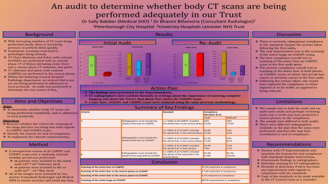 An audit to determine whether Body CT scans are being performed adequately in our Trust
