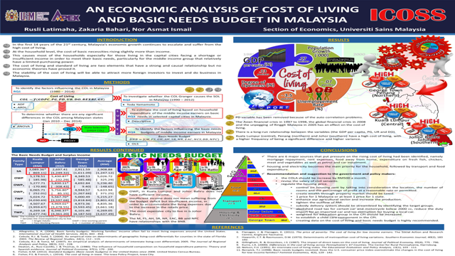 An Economic Analysis of Cost of Living and Basic Needs Budget in Malaysia