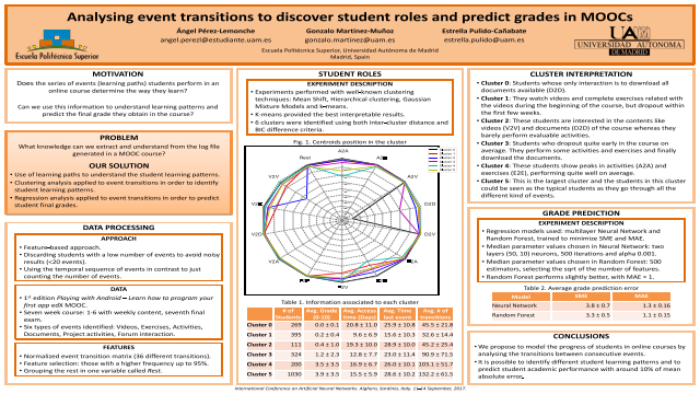 Analysing event transitions to discover student roles and predict grades in MOOCs