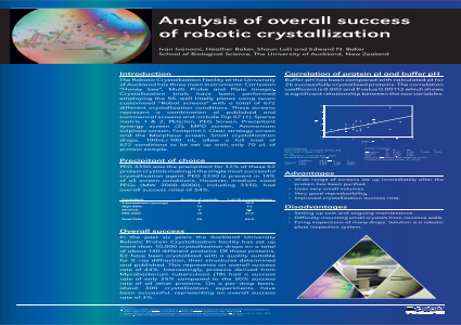 Analysis of overall success of robotic crystallization