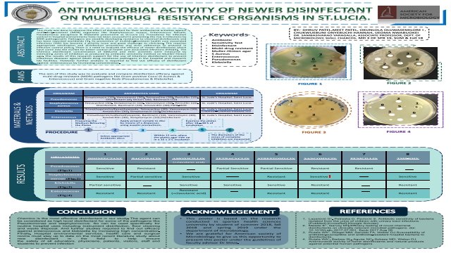 ANTIMICROBIAL ACTIVITY OF NEWER DISINFECTANT  ON MULTIDRUG  RESISTANCE ORGANISMS IN ST.LUCIA