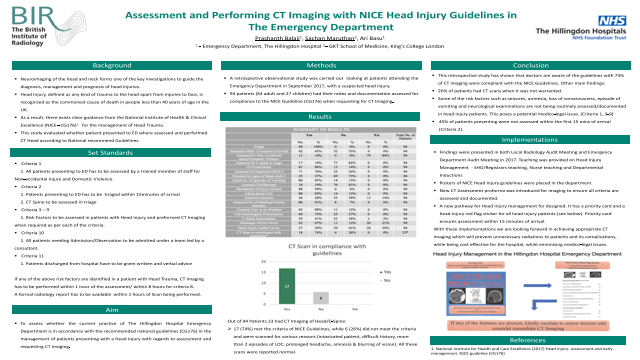 Assessment and Performing CT Imaging with NICE Head Injury Guidelines in the Emergency Department