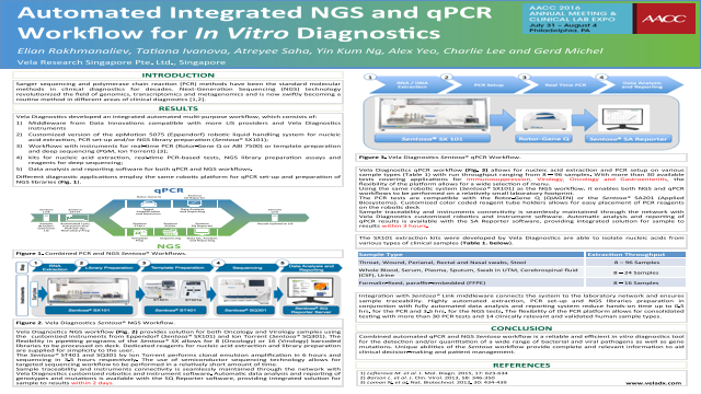 Automated Integrated NGS and qPCR Workflow for <i>In Vitro</i> Diagnostics
