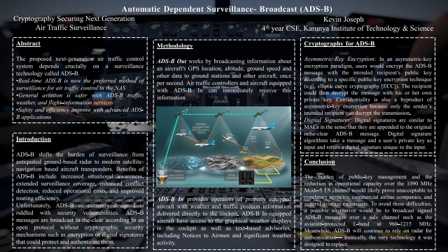 Automatic dependent surveillance – broadcast