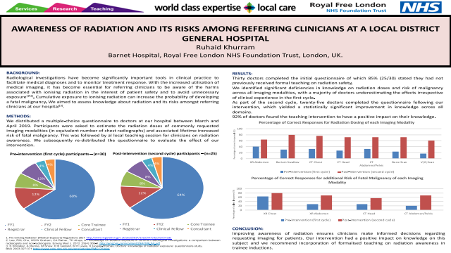 AWARENESS OF RADIATION AND ITS RISKS AMONG REFERRING CLINICIANS AT A LOCAL DISTRICT GENERAL HOSPITAL