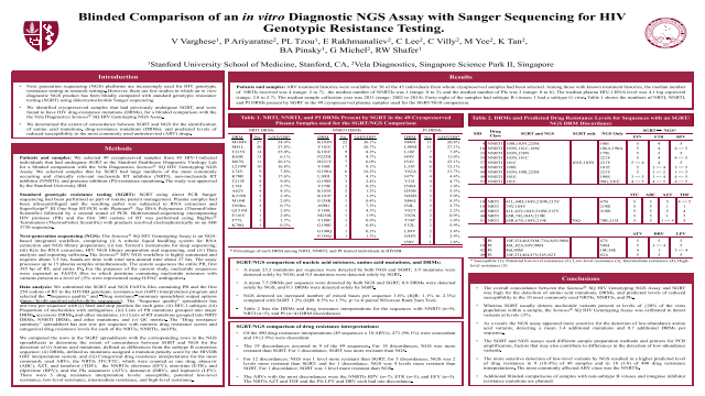 Blinded Comparison of an <i>in vitro</i> Diagnostic NGS Assay with Sanger Sequencing for HIV Genotypic Resistance Testing.
