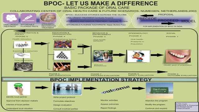 BPOC- LET US MAKE A DIFFERENCE