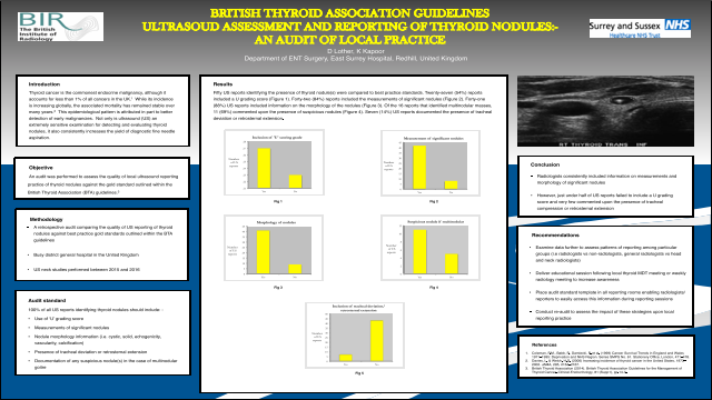 Eposters British Thyroid Association Guidelines Ultrasoud Assessment And Reporting Of Thyroid Nodules An Audit Of Local Practice