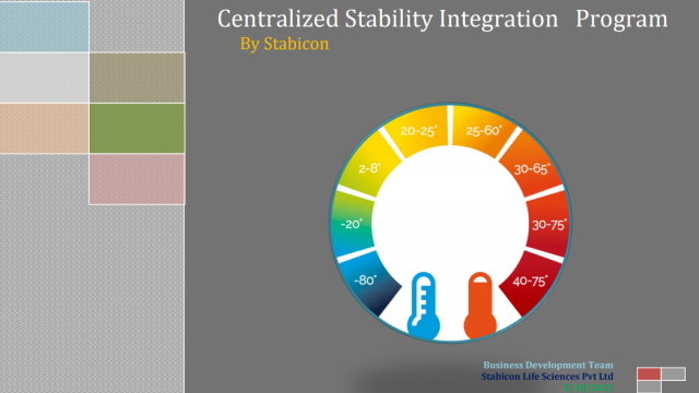 Centralized Stability Integration Program