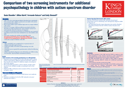 Comparison of Two Screening Instruments for Additional Psychopathology in Children with Autism Spectrum Disorder