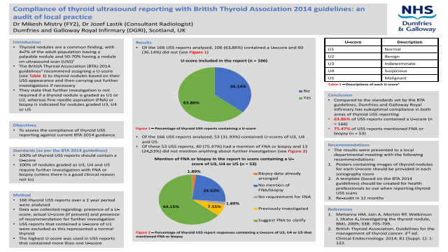 Compliance of thyroid ultrasound reporting with British Thyroid Association 2014 guidelines: an audit of local practice