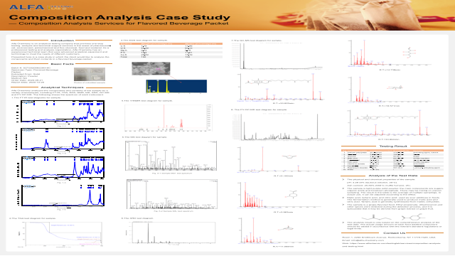 Composition Analysis Case Study