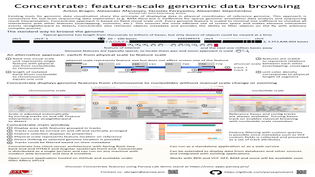 Concentrate: feature-scale genomic data browsing