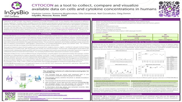 CYTOCON as a tool to collect, compare and visualize available data on cells and cytokine concentrations in humans