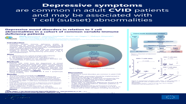 Depressive mood disorders in relation to T cell abnormalities in a cohort of common variable immune deficiency patients