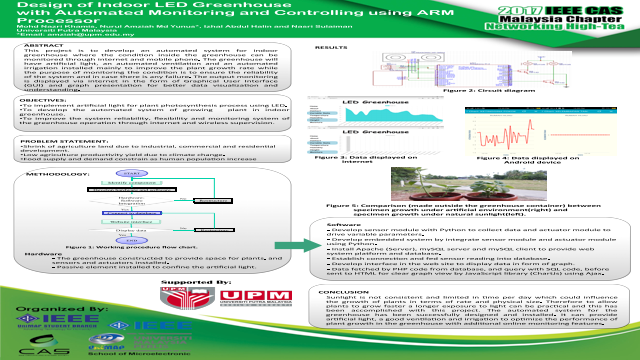 Design of Indoor LED Greenhouse with Automated Monitoring and Controlling using ARM Processor