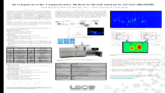 Development of the Comprehensive Method for Steroid Analysis by GCxGC-HR-TOFMS