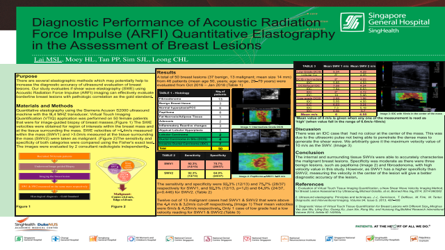 Diagnostic Performance of Acoustic Radiation Force Impulse (ARFI) Quantitative Elastography in the Assessment of Breast Lesions