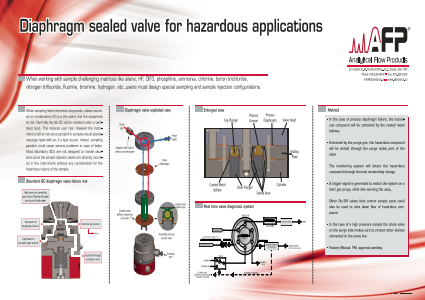 Diaphragm sealed valve for hazardous applications