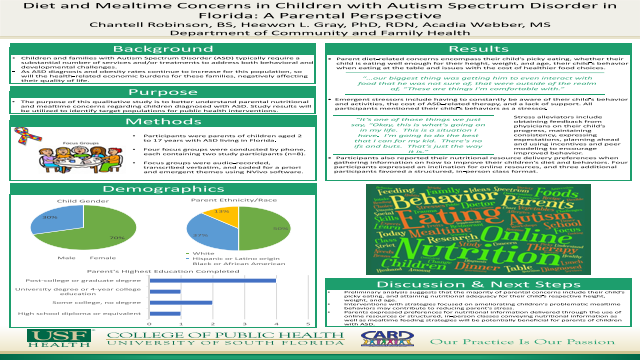 ePosters - Diet and Mealtime Concerns in Children with