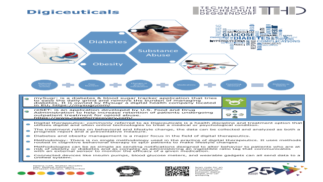 Digiceuticals