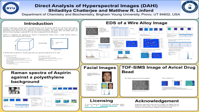 Direct Analysis of Hyperspectral Images (DAHI)