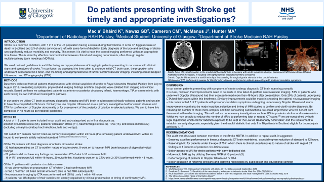 Do patients presenting with Stroke get timely and appropriate investigations?