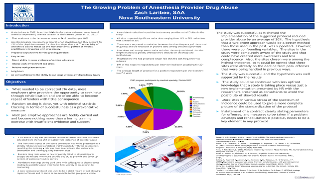 Drug Abuse among Anesthesia Providers