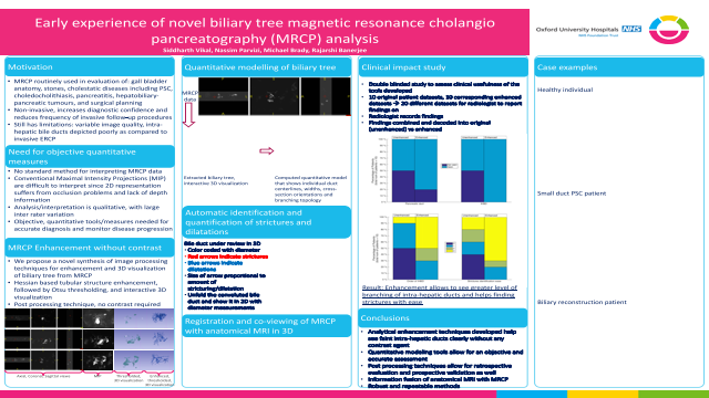 Early experience of novel biliary tree magnetic resonance cholangio pancreatography (MRCP) analysis