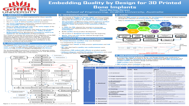 Embedding Quality by Design for 3D Printed Bone Implants