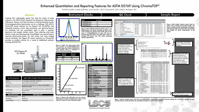 Enhanced Quantitation and Reporting Features for ASTM D5769 Using ChromaTOF
