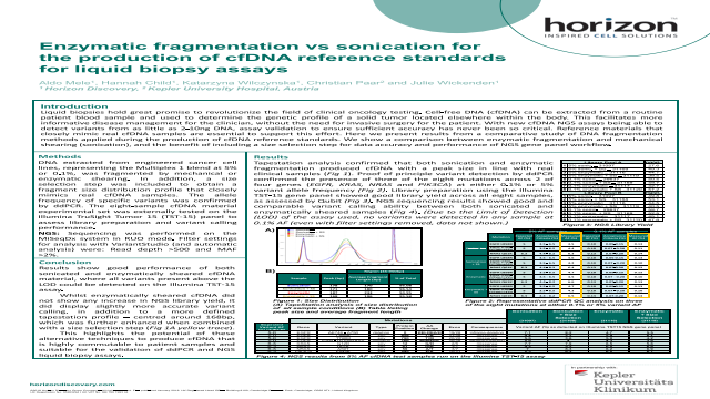 Enzymatic fragmentation vs sonication for the production of cfDNA reference standards for liquid biopsy assays