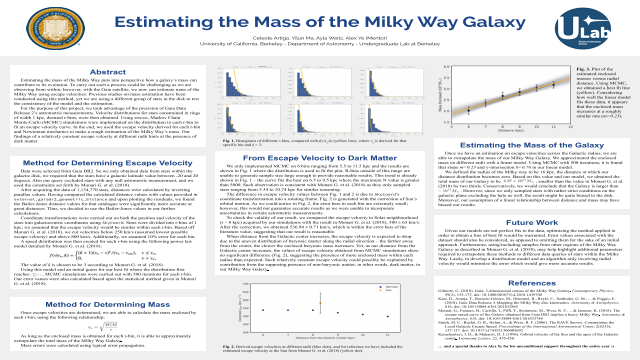 Estimating the Mass of the Milky Way Galaxy