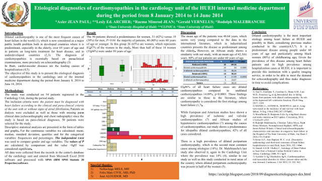 Etiological diagnostics of cardiomyopathies in the cardiology unit of the HUEH internal medicine department during the period from 8 January 2014 to 14 June 2014
