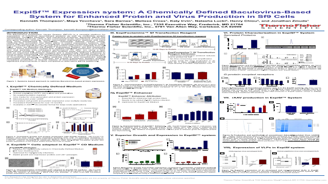 ExpiSf™ Expression system: A Chemically Defined Baculovirus-Based System for Enhanced Protein and Virus Production in Sf9 Cells
