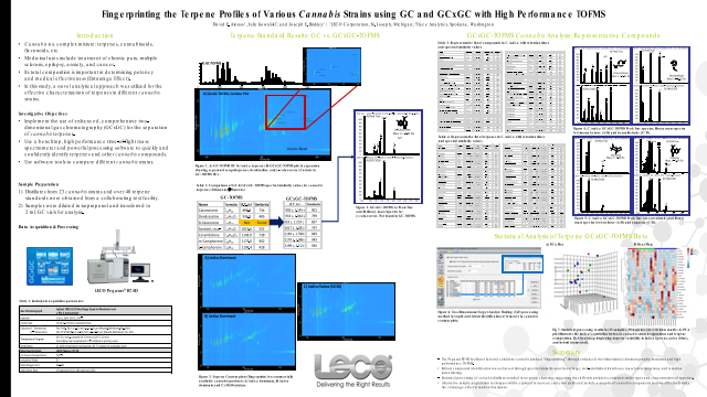 Fingerprinting the Terpene Profiles of Various Cannabis Strains using GC and GCxGC with High Performance TOFMS