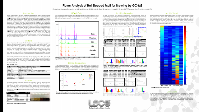 Flavor Analysis of Hot Steeped Malt for Brewing by GC-MS