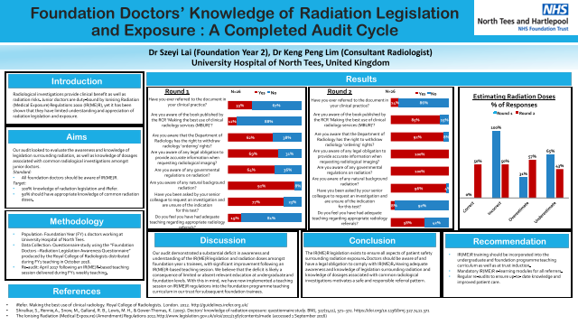 Foundation Doctors' Knowledge of Radiation Legislation and Exposure : A Completed Audit Cycle