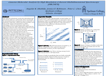 Gaseous Molecular Analysis by High Resolution Coherent Multidimensional Spectroscopy (HRCMDS).