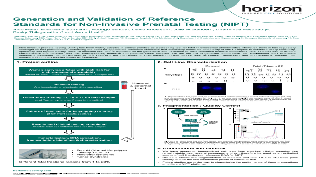 Generation and Validation of Reference Standards for Non-Invasive Prenatal Testing (NIPT)